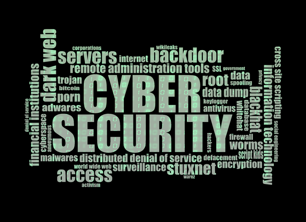 Wordcloud with Cyber and Security